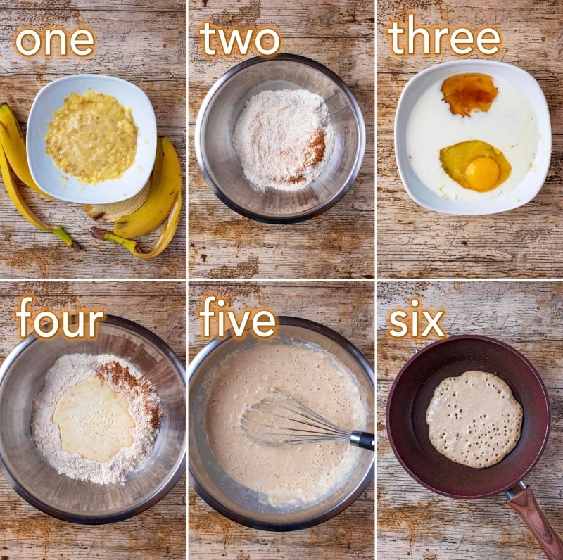 Step by step process to making Banana Pancakes
