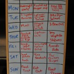 Tips on Meal Planning