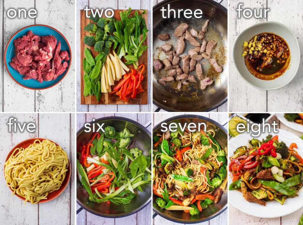 Eight step by step pictures showing how to make Lamb Stir-Fry